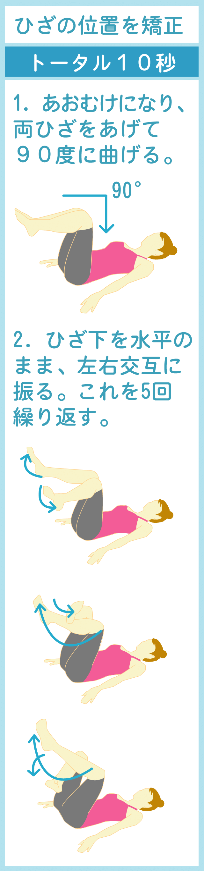 膝の位置を矯正するストレッチ