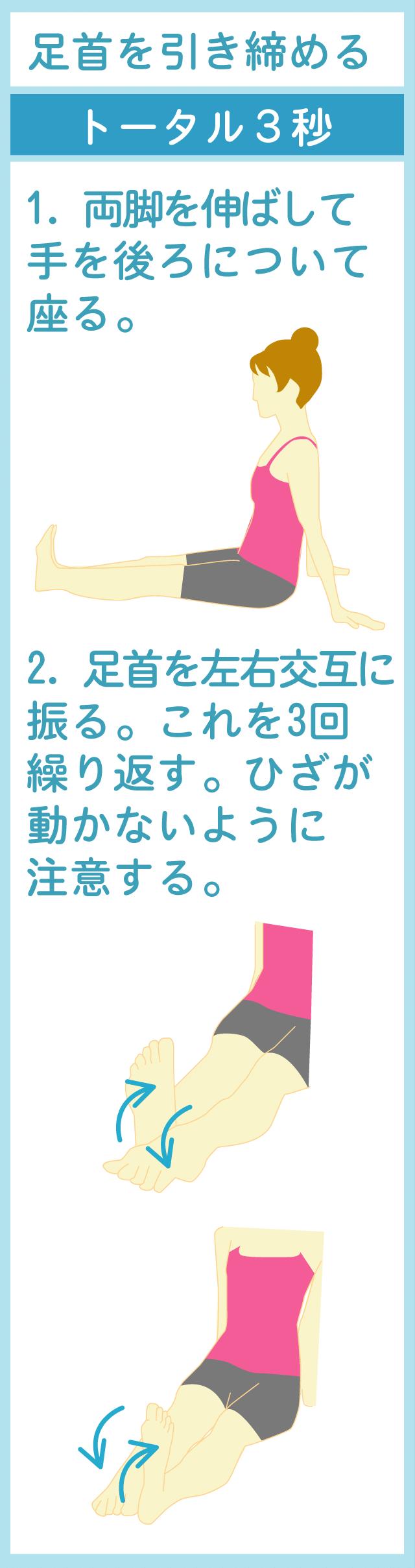 足首を引き締めるエクササイズ