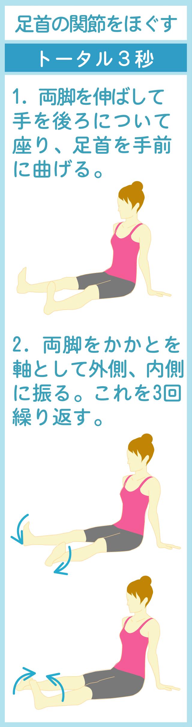 足首の内旋・外旋ストレッチ