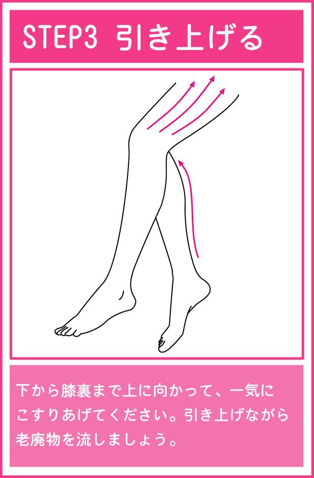 かっさを使った足のマッサージ3