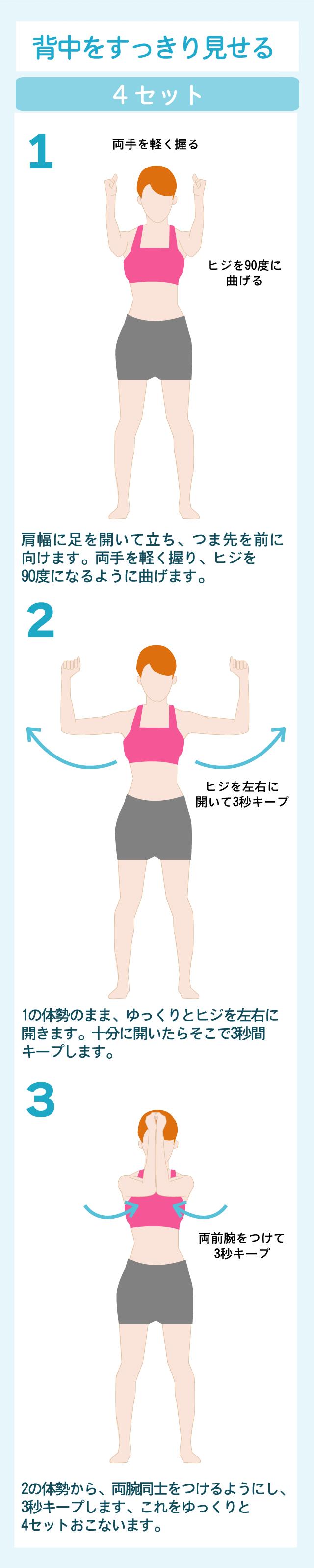 すっきり背中を実現するトレーニング