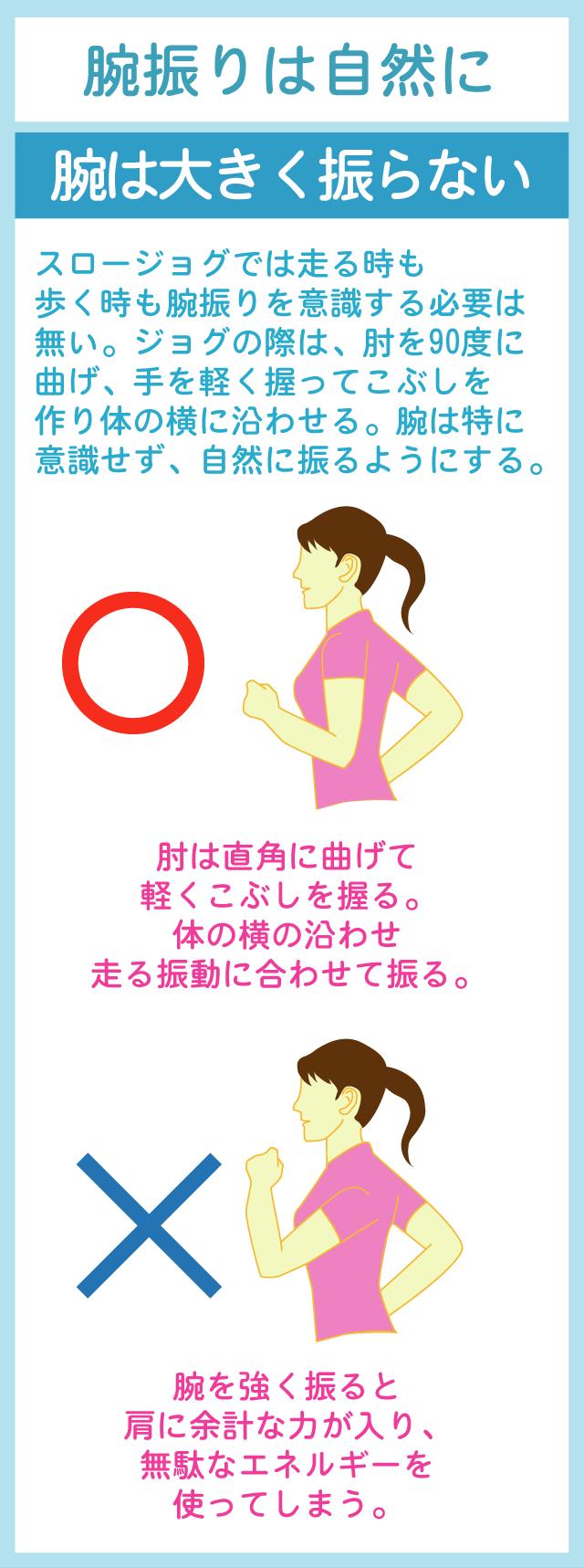 腕の振りは自然体で行うこともスロージョギングの特徴