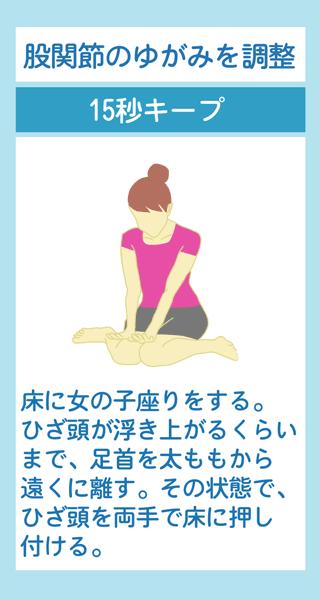 股関節のゆがみを調整する