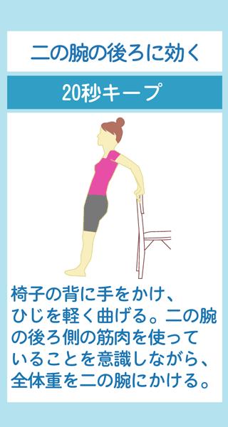 二の腕の裏側を刺激するエクササイズ