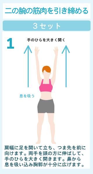 二の腕の筋肉を引き締め運動