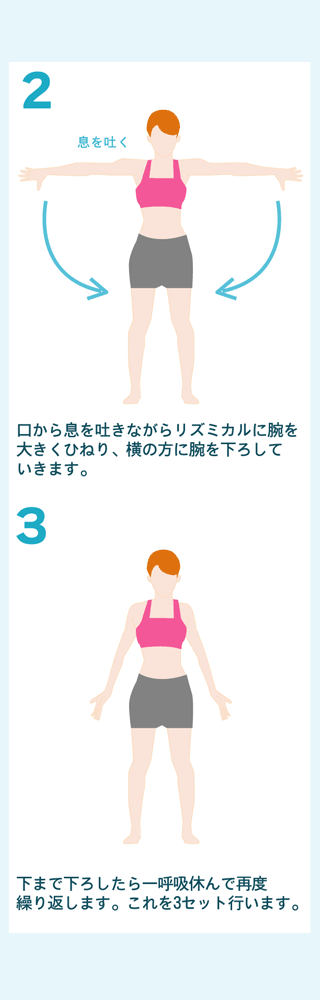 二の腕の筋肉を引き締める2