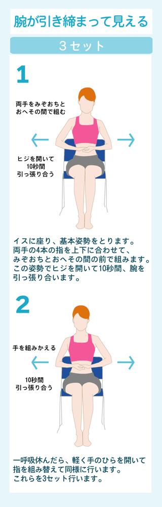 椅子に座って出来る引き締め運動