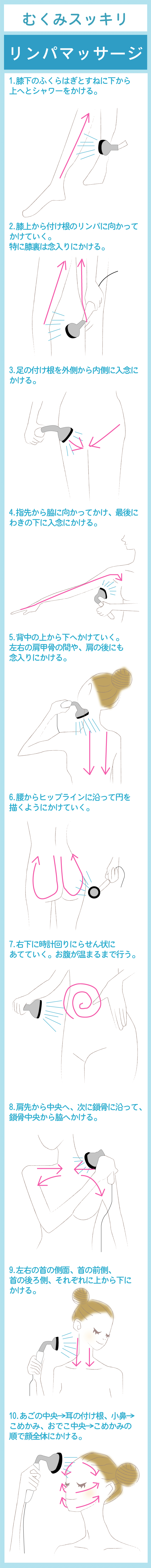 お風呂に浸かれない時にオススメなシャワーで体を十分に温める方法