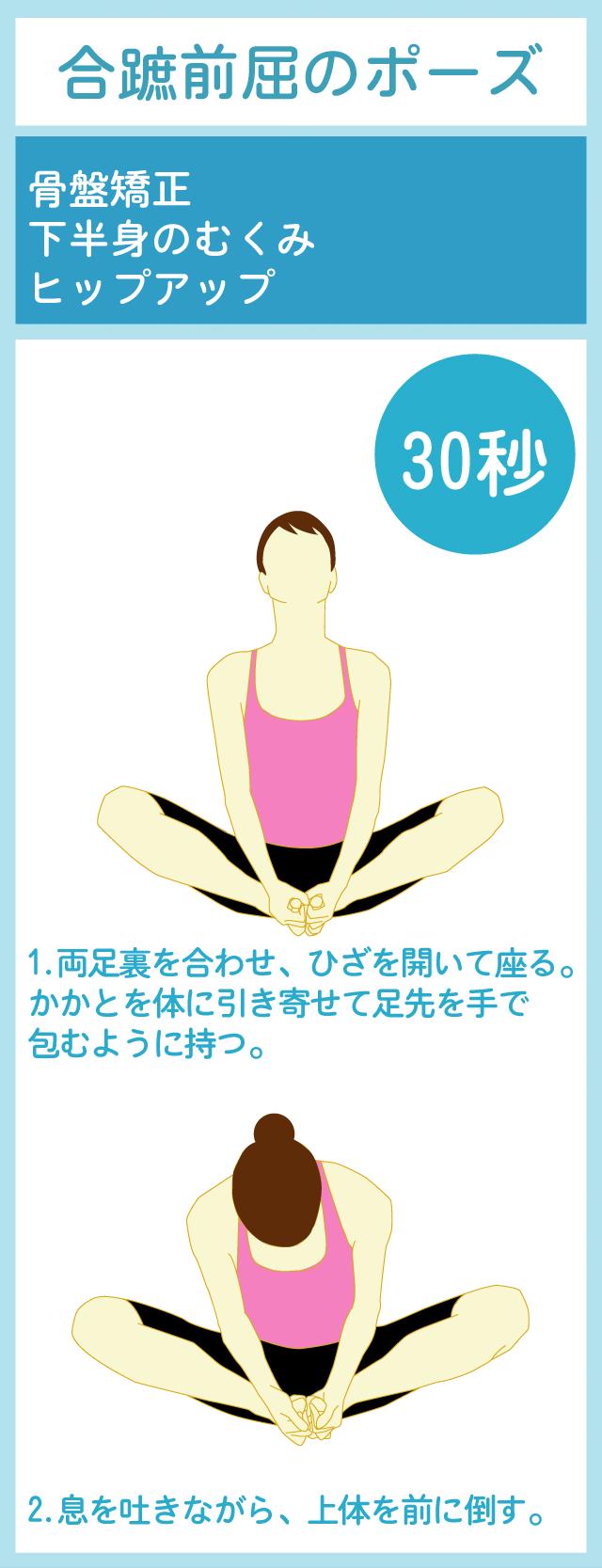 股関節痛の緩和に役立つヨガ