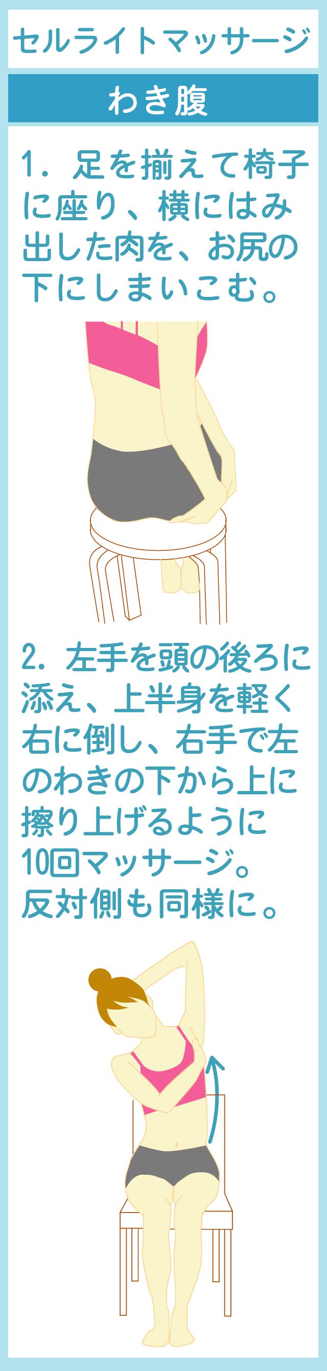 お腹周りのマッサージでむくみ解消2