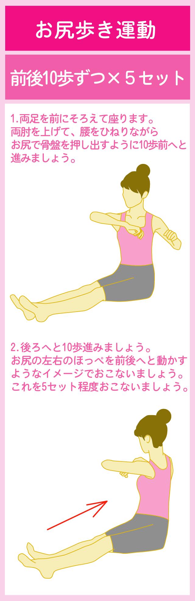 お尻歩き運動