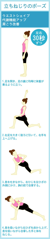 ツイストランジで体幹強化