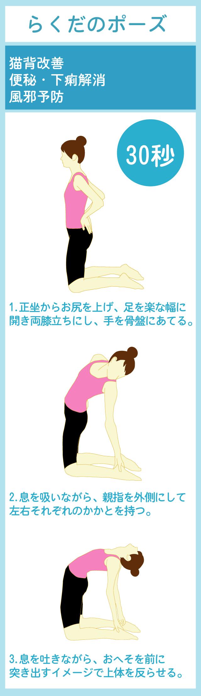 漏斗胸(ロート胸)の改善に役立つヨガ:らくだのポーズ