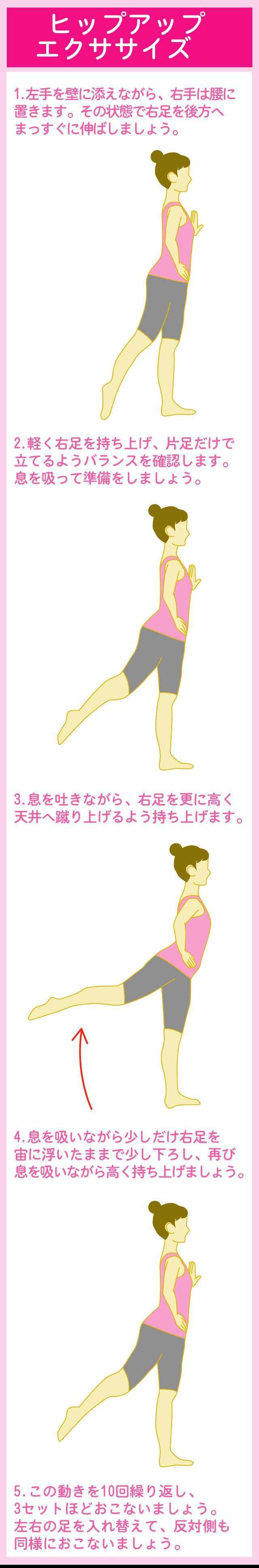 扁平尻対策に役立つバレエエクササイズ