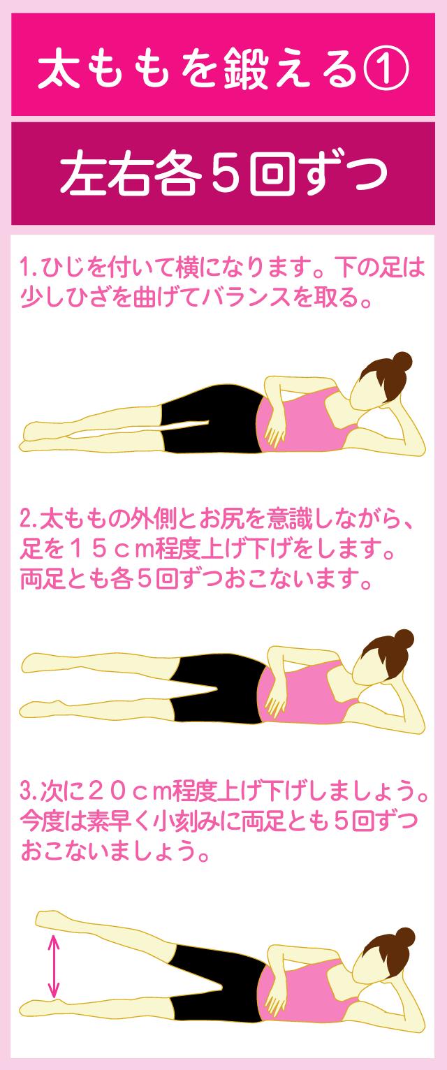 太ももを鍛える運動