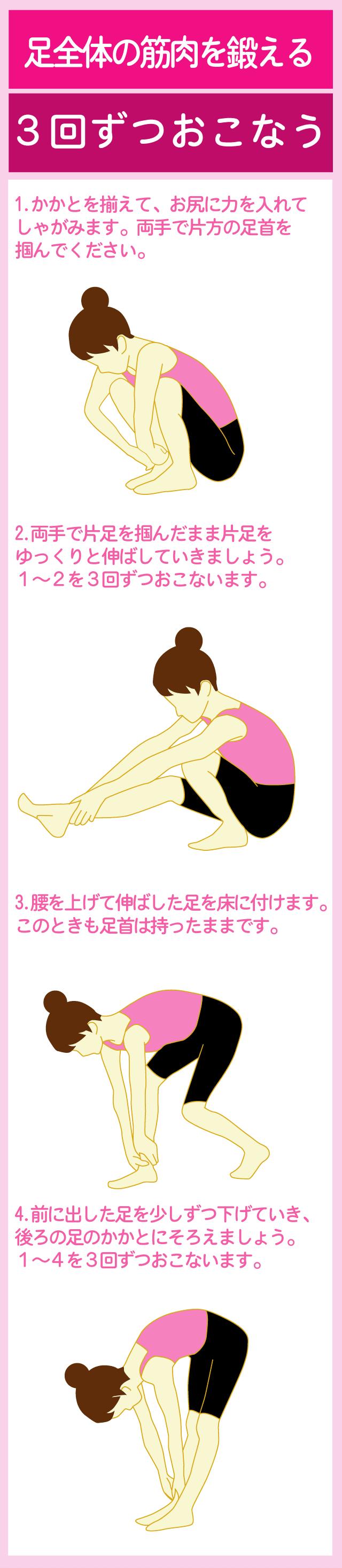 足全体の筋肉を鍛える