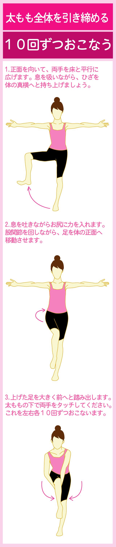 太ももに効果的な有酸素運動エクササイズ