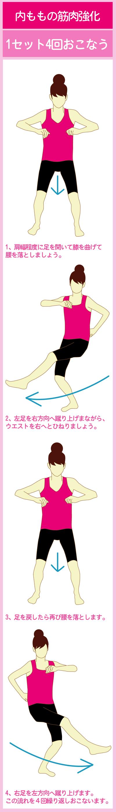 内転筋を効果的に刺激する蹴り上げ体操