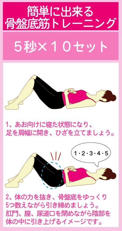 寝ながら骨盤底筋体操 (ケーゲル体操)