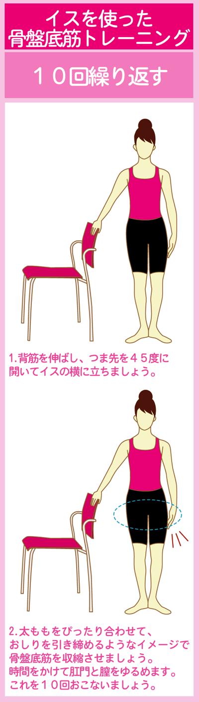 骨盤底筋を鍛える椅子を使ったエクササイズ