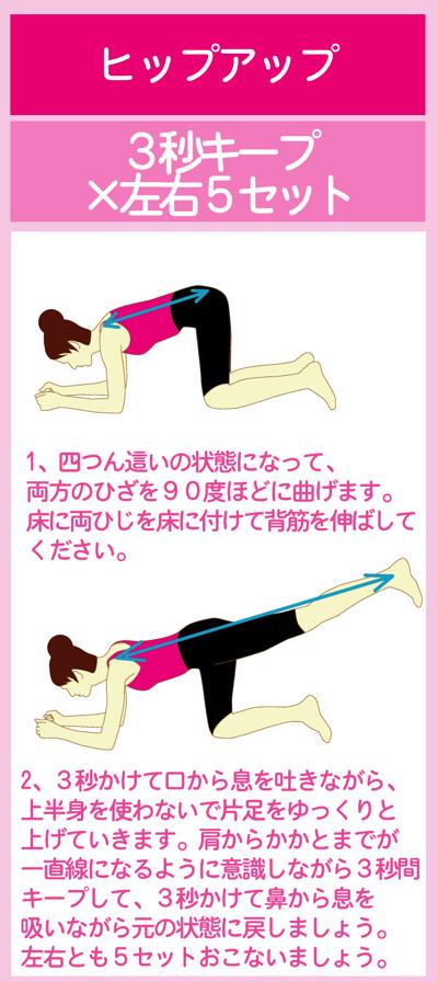 おしりの引き締めに効果的な体幹トレーニング