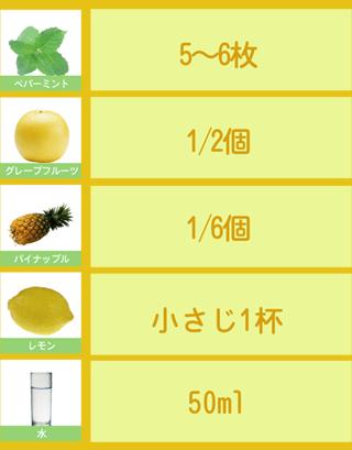 ミントとグレープフルーツ