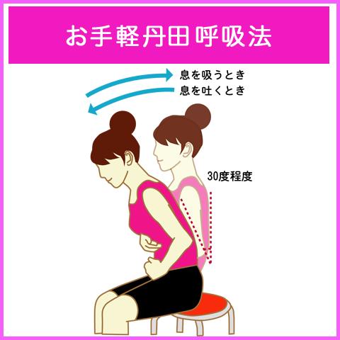丹田呼吸法を意識した腹式呼吸のやり方