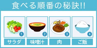 食品別食べ方の順番