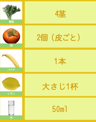 春菊と柿のスムージー