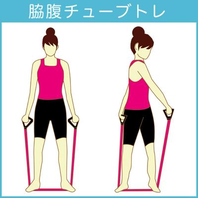 脇腹のチューブトレーニング