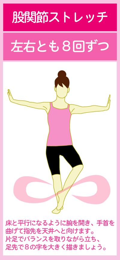 股関節を緩める八の字エクササイズ
