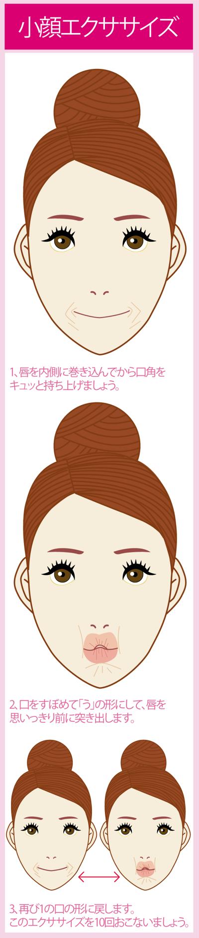 顔痩せ表情筋エクササイズ1
