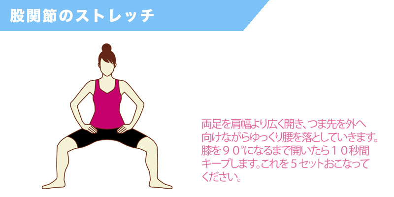 股関節を柔らかくする方法1