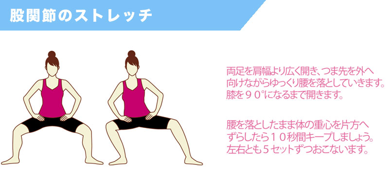 股関節を柔らかくするストレッチ2
