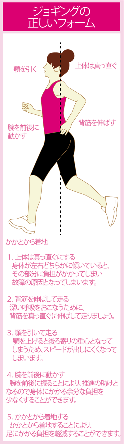 ジョギングの正しいフォームを理解してダイエット効果を高める