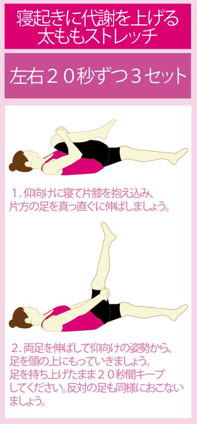 寝起きに代謝を上げる下半身エクササイズ