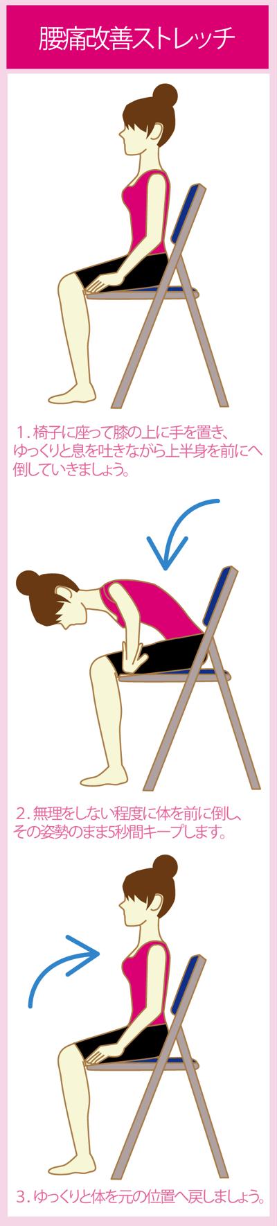 腰の痛みを改善する椅子で出来るストレッチ