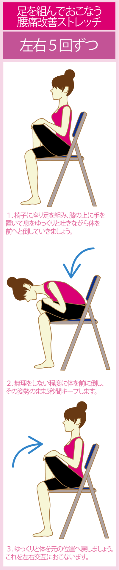 股関節の痛みを改善するストレッチ