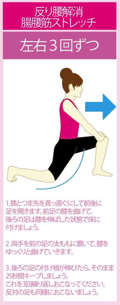 反り腰改善エクササイズ