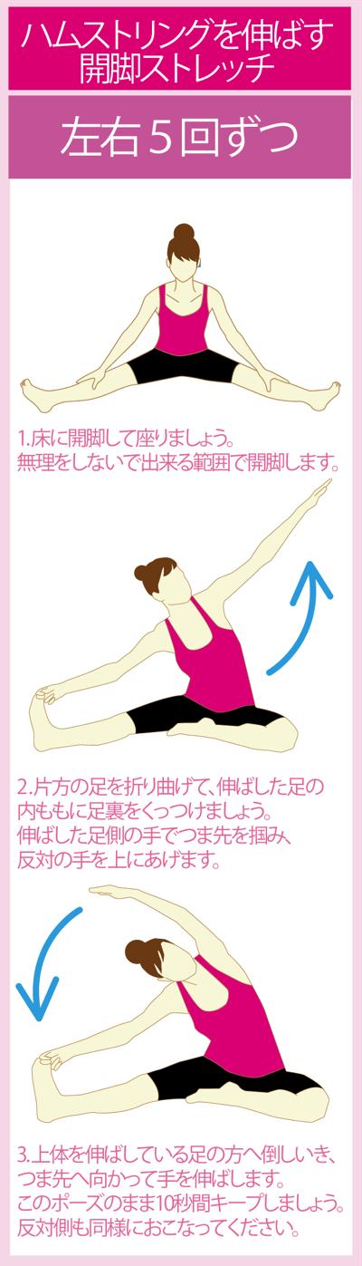 寝る前に最適なストレッチメニュー:開脚から内ももと体側をストレッチ