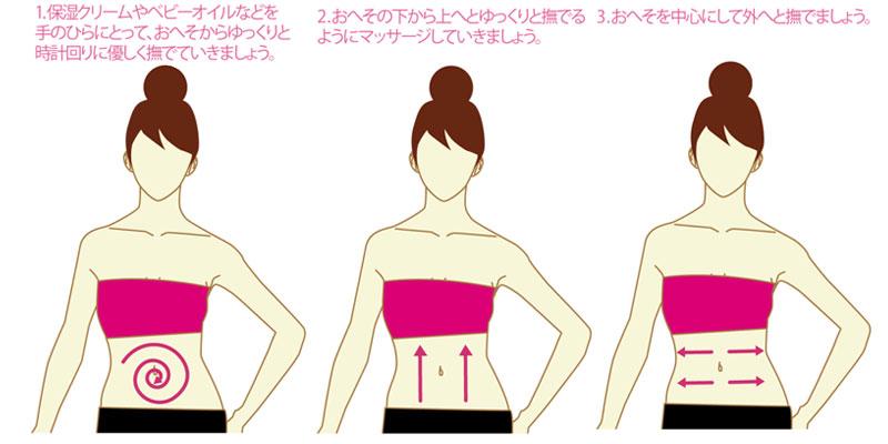 肉割れケアや妊娠線に役立つマッサージ方法