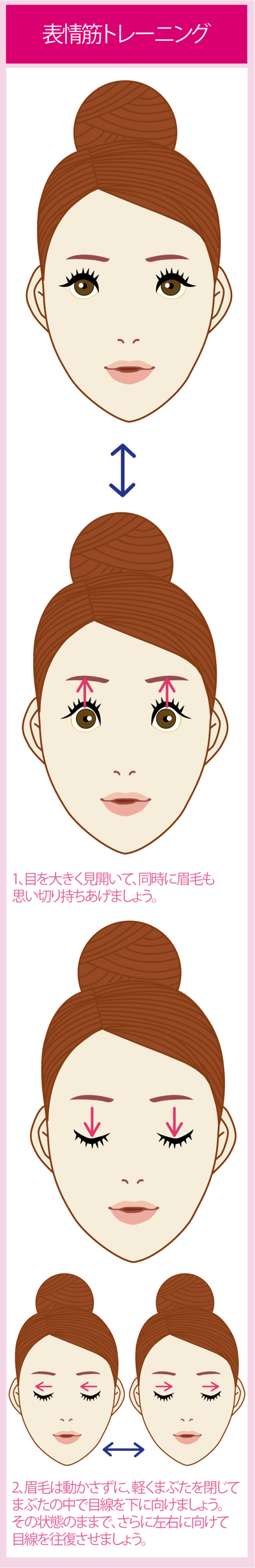 ①前頭筋と②眼輪筋を鍛える表情筋トレーニング