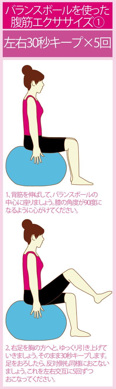 腹筋を鍛える足上げバランスボールの使い方