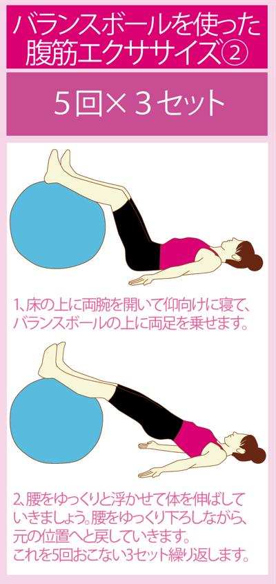 バランスボールを使った腹筋体幹トレーニング