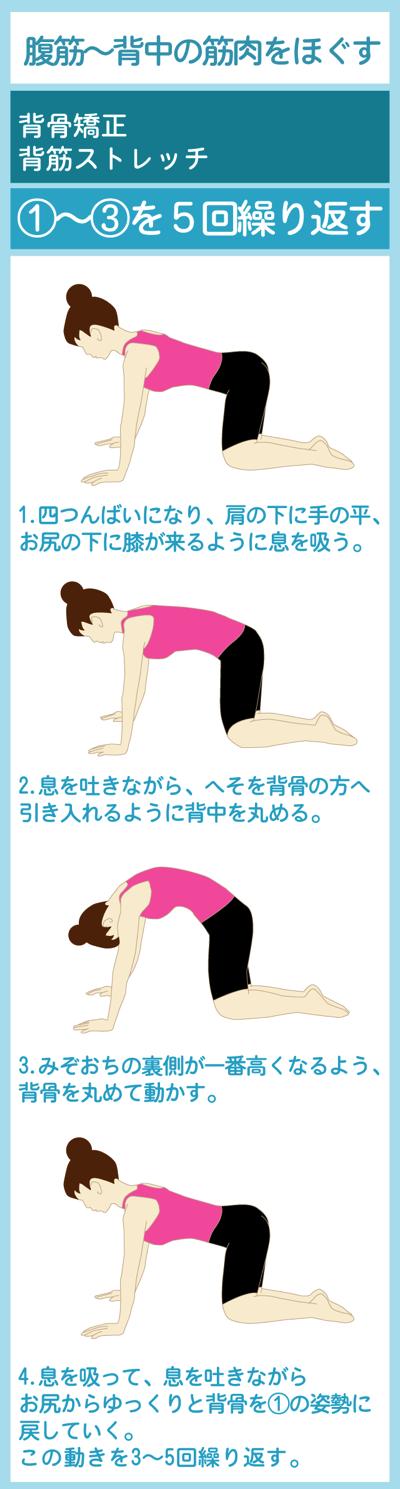 腹筋と背中の筋肉をほぐすピラティス