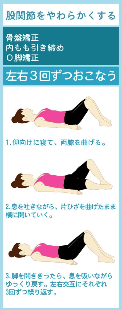 股関節をほぐすピラティス