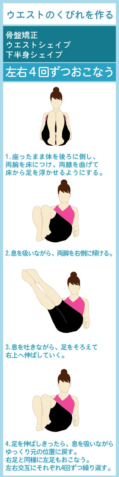 脇腹シェイプ+腸のぜん動運動を助けるピラティス