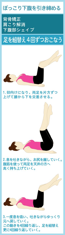 下腹部を刺激するピラティス
