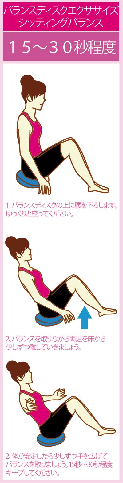 バランスディスクを使った腹筋中心の体幹トレーニング