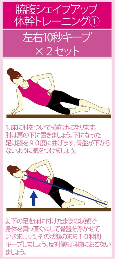 くびれを作るインナーマッスルの筋トレ:中級編